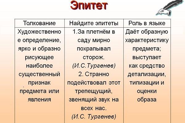 определение эпитета