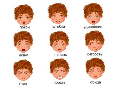 эмоции в психологии