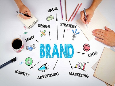 обязанности маркетолога