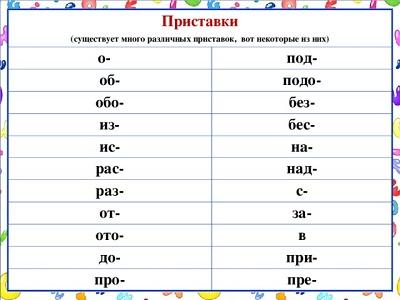 русский язык правописание приставок