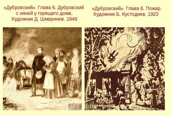иллюстрации Шмаринова и Кустодиева