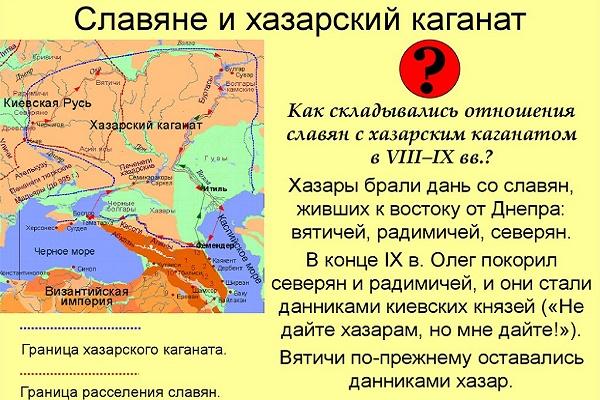 дата разгрома хазарского каганата
