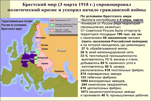 Брестский мир