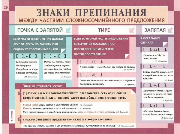 правила разделительных знаков