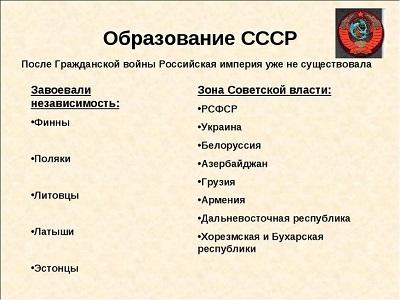 итог образования СССР