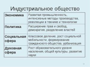 общество википедия