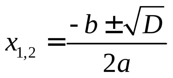 Как разложить на множители квадратный трехчлен