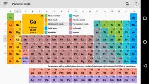 металлические свойства в таблице менделеева