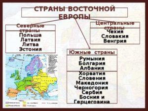 какие страны входят в западную европу