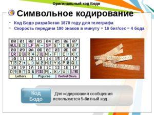 телеграфный код бодо