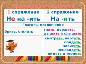исключения глаголов 1 и 2 спряжения
