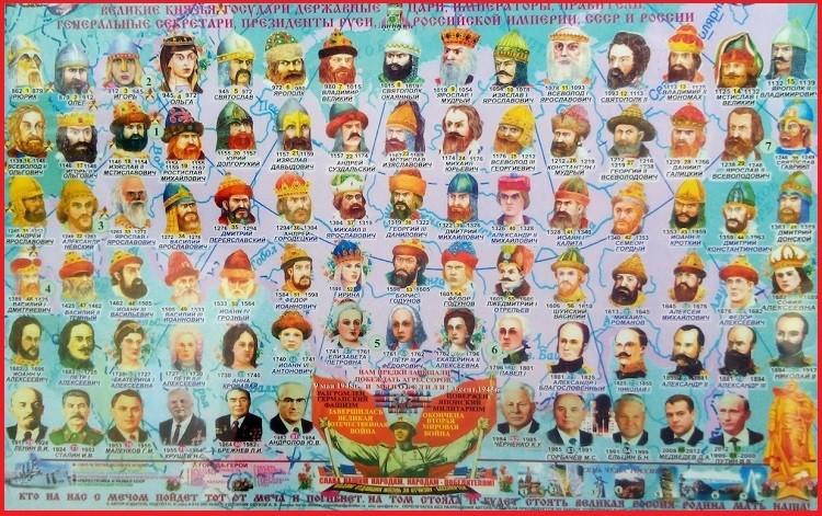 правители россии по годам