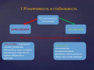 три отличия реформаторского и революционного развития общества