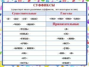 суффиксы русского языка