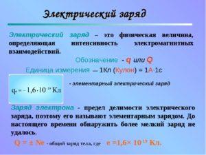 электрический заряд закон сохранения заряда