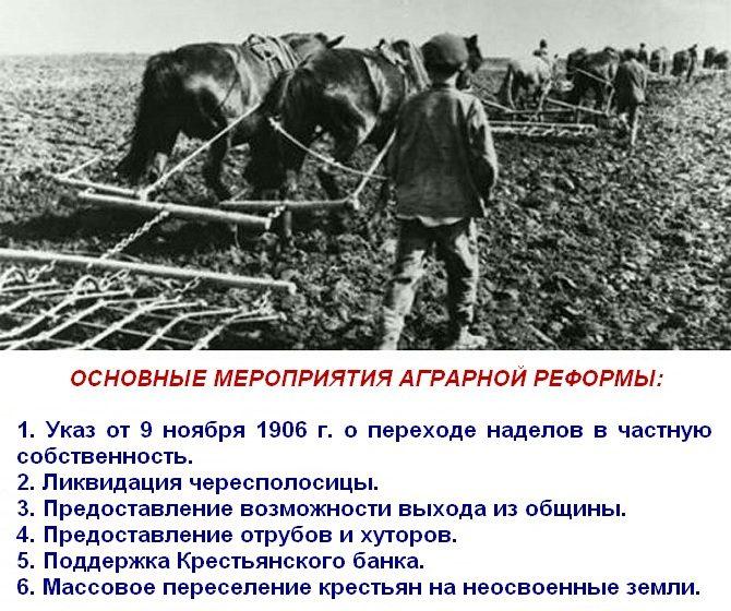 Мероприятия Столыпинской реформы