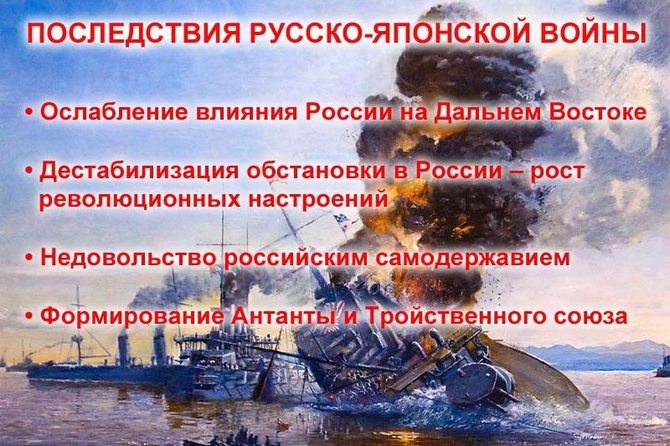 Русско-японская война последствия