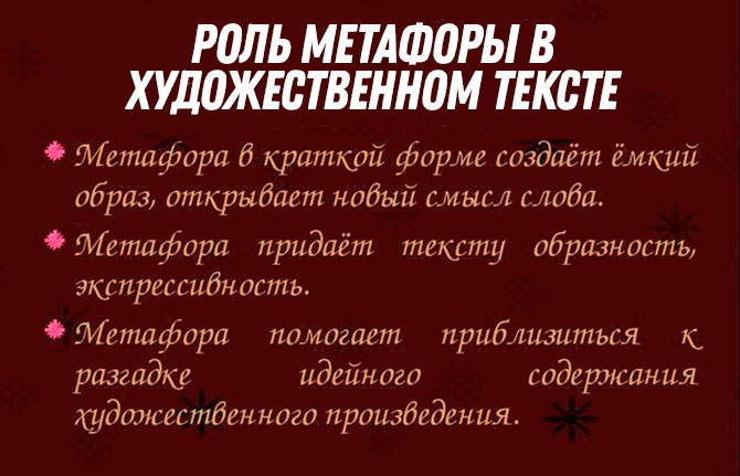 Роль метафоры