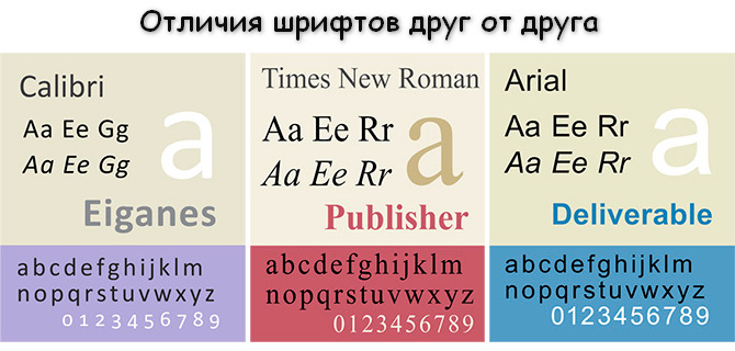 Разные шрифты