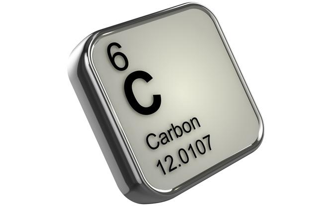 Углерод в таблице Менделеева