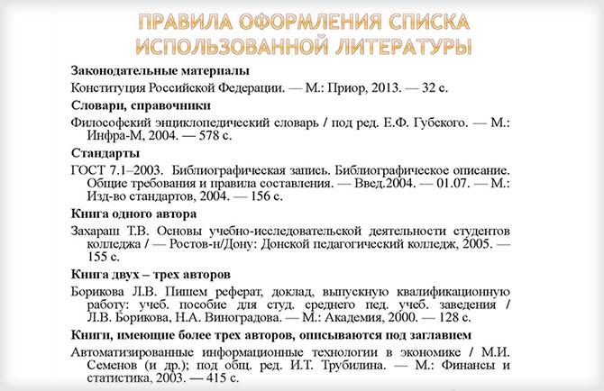 Правила оформления списка использованной литературы