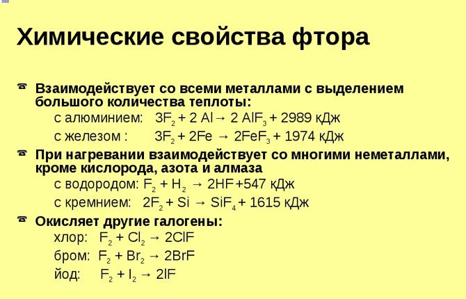 Химические свойства фтора