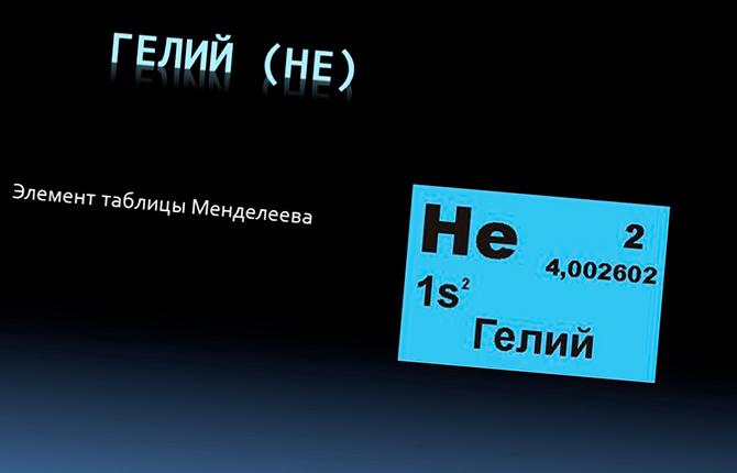 Гелий в таблице Менделеева