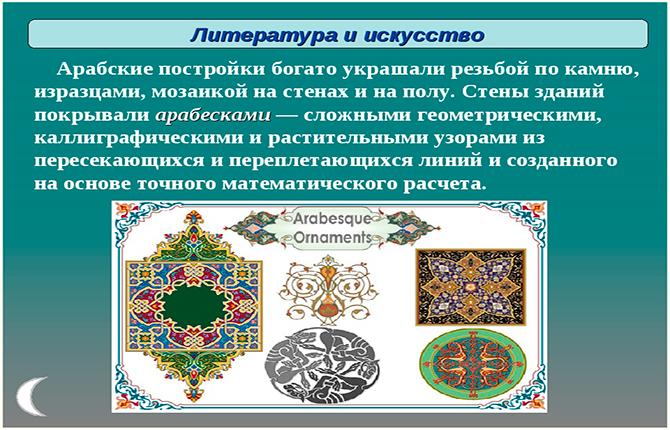 Литература Ислама