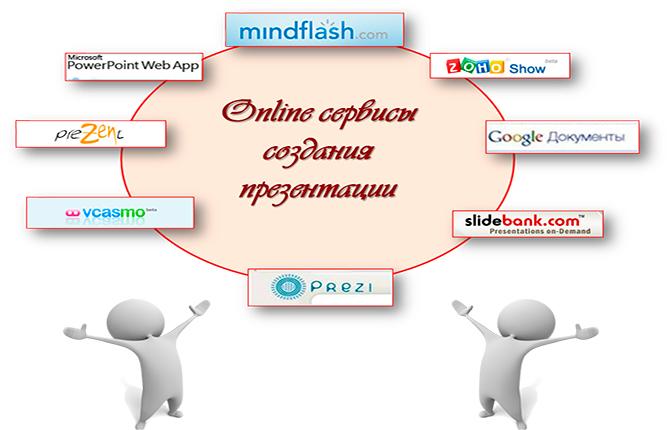 Online сервисы создания презентаций