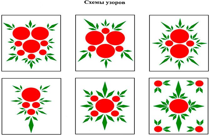 Схема узоров Городецкой росписи