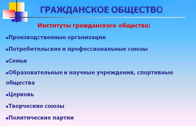 Институты гражданского общества